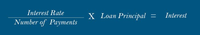 Formula to calculate interest on a business loan
