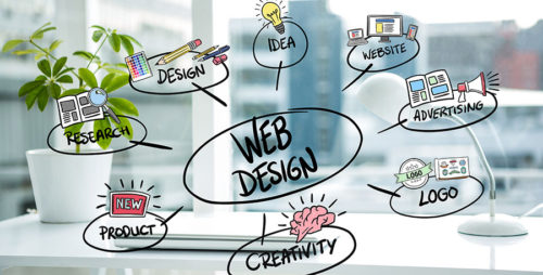 Graphic showing the inter-workings of website design