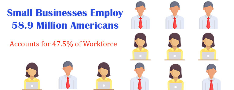 Infographic showing number of employees employed by small businesses